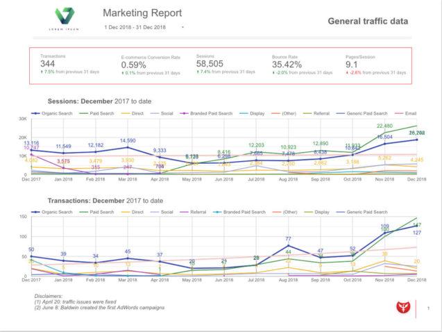 General traffic data